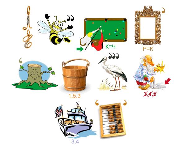 http://umochki.ru/images/rebusy/poslovici/10.png