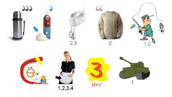 http://umochki.ru/images/rebusy/poslovici/13.png