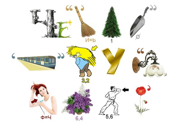 http://umochki.ru/images/rebusy/poslovici/14.png
